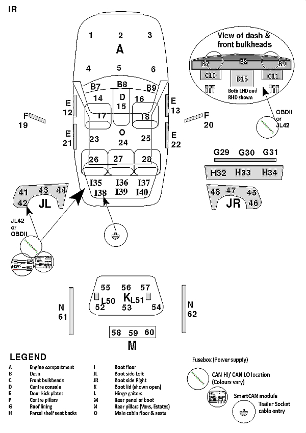 freelander 2 towbar wiring diagram